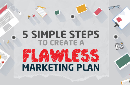 Create a Flawless Marketing Plan