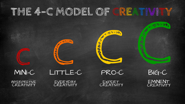 4-c model of creatiity