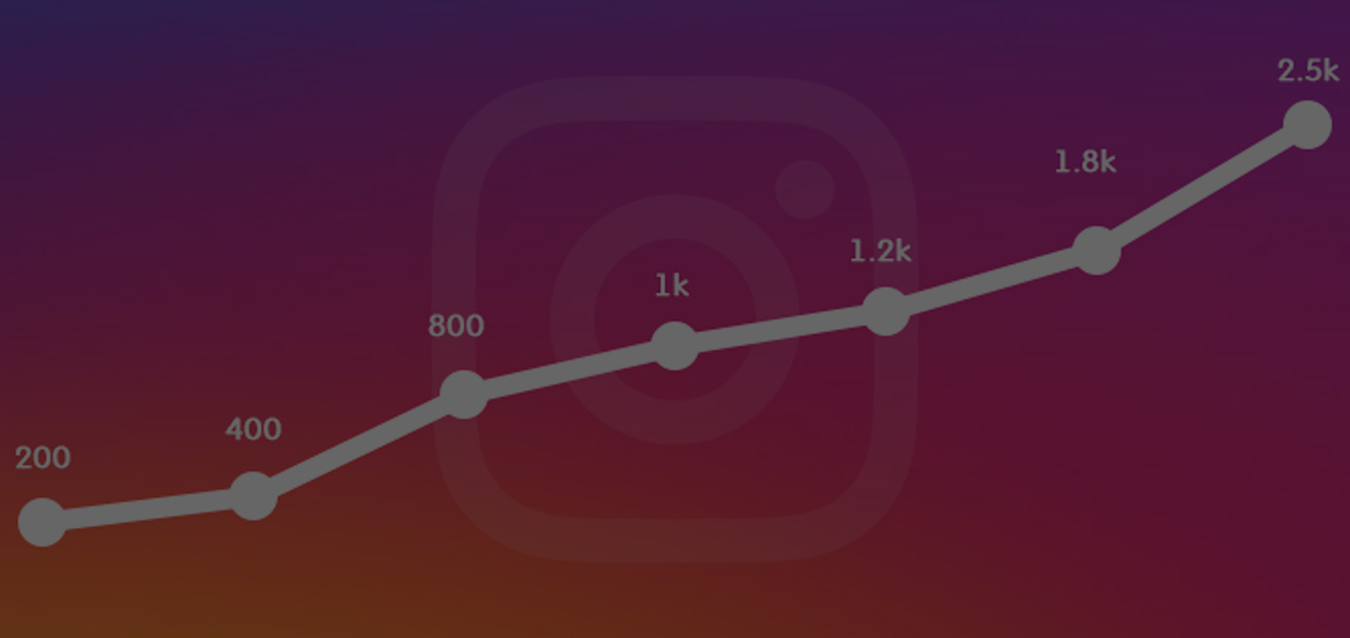 Uncloaking the secrets behind how to get more Instagram followers? (with examples)