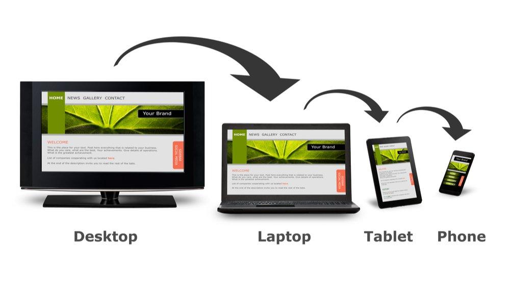 web development and digital marketing optimization